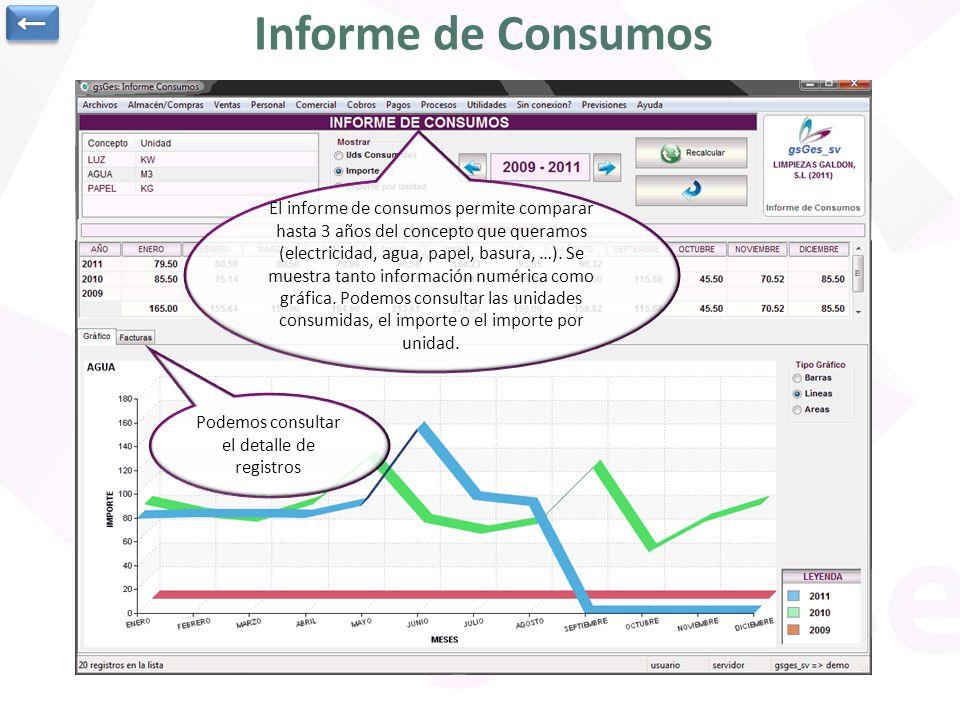 Informe de Consumos El informe de consumos permite comparar hasta 3 años del concepto que queramos (electricidad, agua, papel, basura, …). Se muestra
