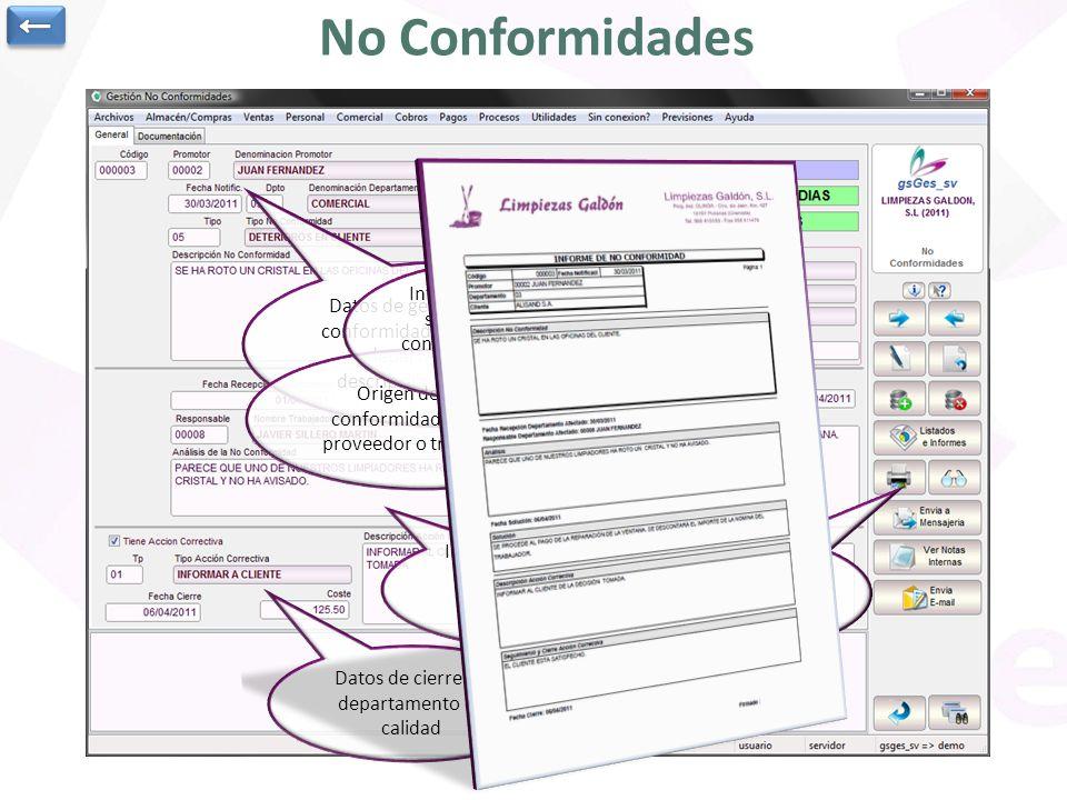 No Conformidades Datos de generación de la no conformidad: promotor, fecha, departamento, tipo, descripción, plazo previsto. Origen de la no conformid