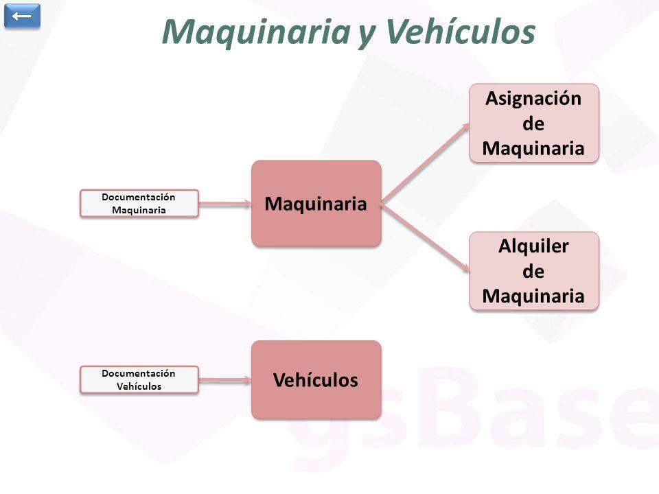 Maquinaria y Vehículos Maquinaria Documentación Vehículos Asignación de Maquinaria Asignación de Maquinaria Vehículos Documentación Maquinaria Alquile