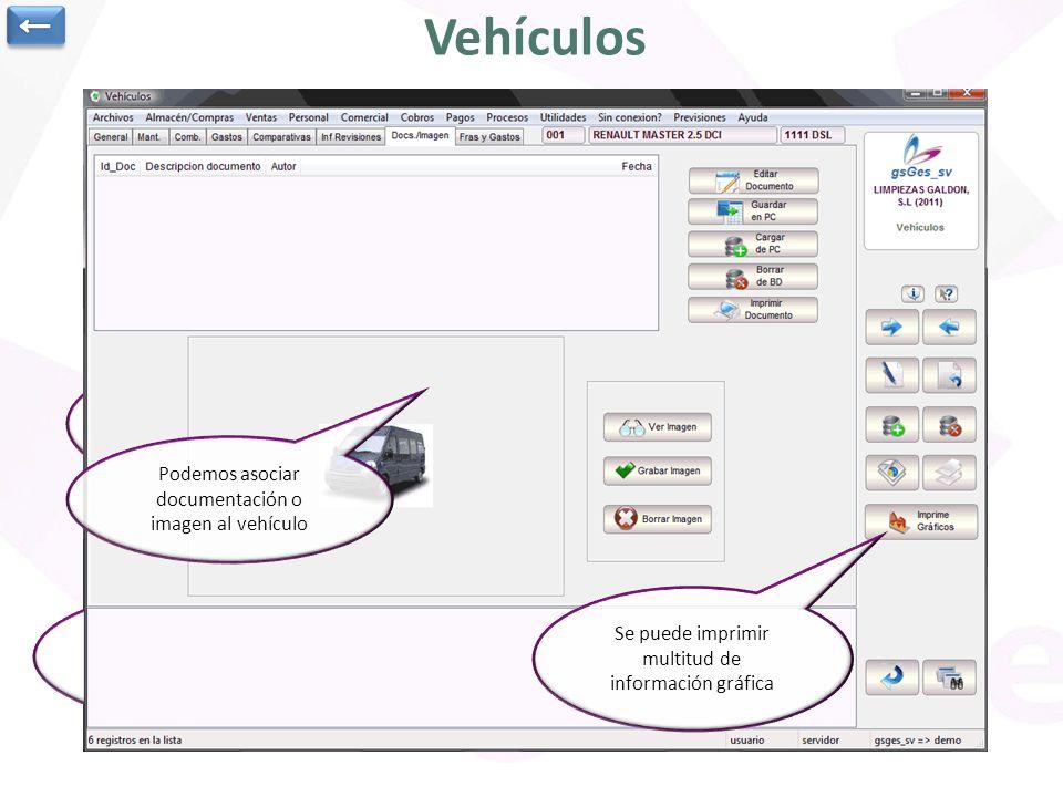 Vehículos Completo módulo para gestión de nuestra flota de vehículos Datos generales del vehículo Podemos asociar imágenes Control mediante avisos de