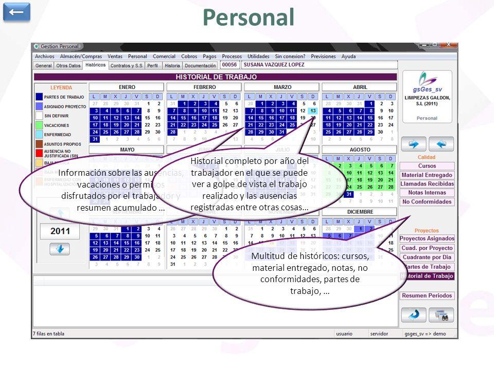 Personal Impresión de documentos para el trabajador: rechazo vigilancia de la salud, calidad, … Impresión de etiquetas o tarjetas de identificación, e