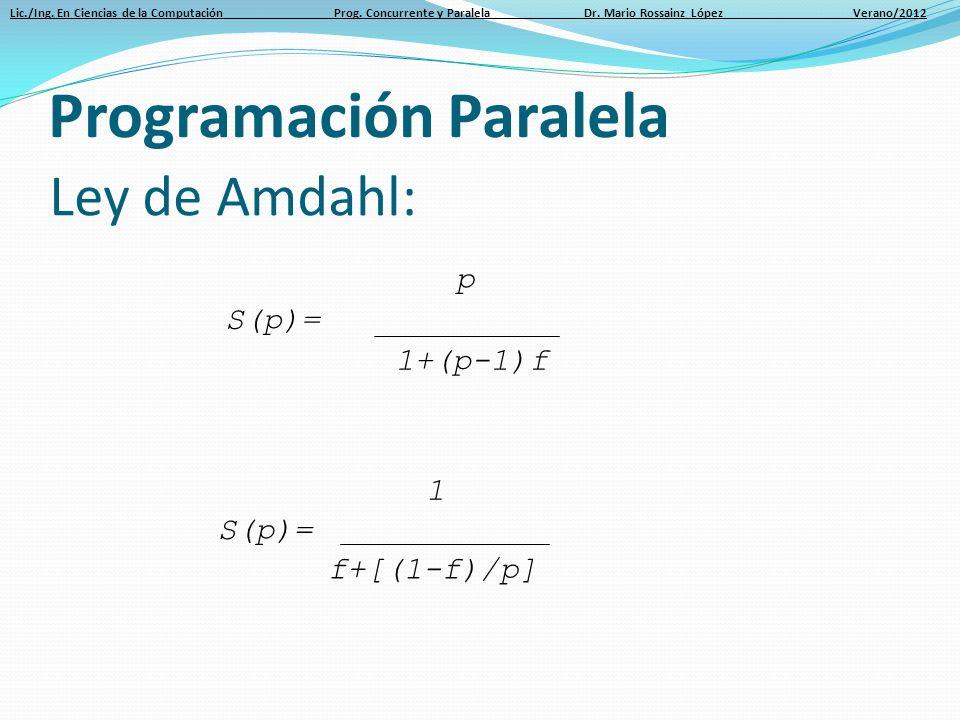 Lic./Ing. En Ciencias de la Computación Prog. Concurrente y Paralela Dr. Mario Rossainz López Verano/2012 Ley de Amdahl: Programación Paralela S(p)= p