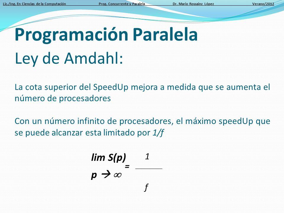 Lic./Ing. En Ciencias de la Computación Prog. Concurrente y Paralela Dr. Mario Rossainz López Verano/2012 Ley de Amdahl: La cota superior del SpeedUp