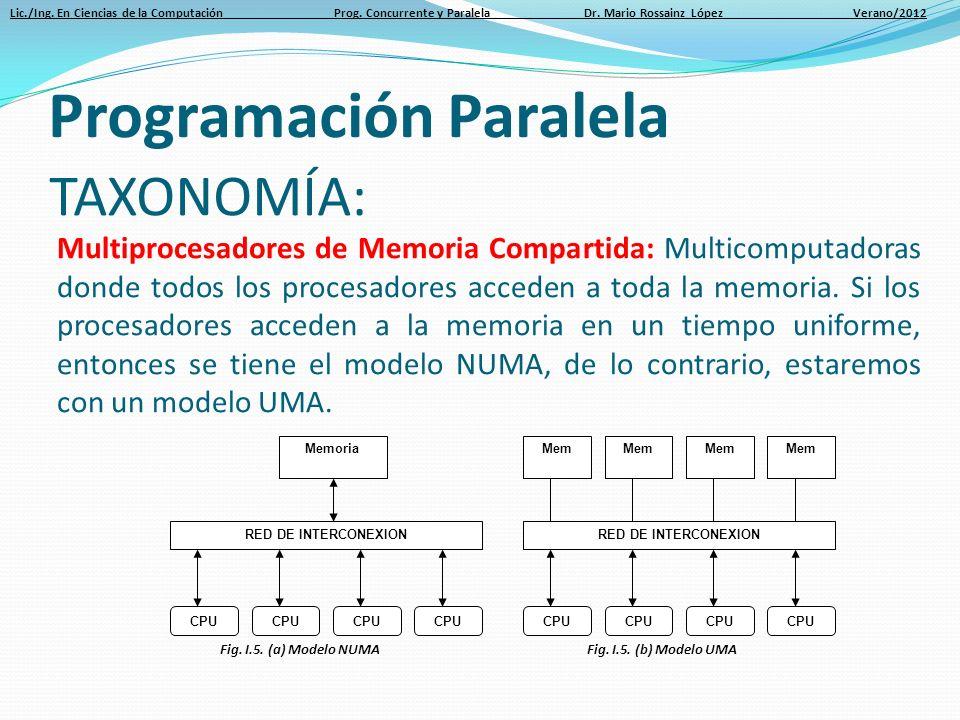 Lic./Ing. En Ciencias de la Computación Prog. Concurrente y Paralela Dr. Mario Rossainz López Verano/2012 Memoria CPU RED DE INTERCONEXION CPU Mem CPU