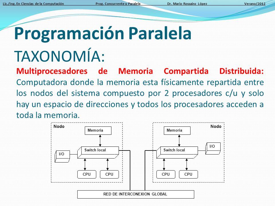 Lic./Ing. En Ciencias de la Computación Prog. Concurrente y Paralela Dr. Mario Rossainz López Verano/2012 Memoria Switch local I/O CPU Nodo Memoria Sw