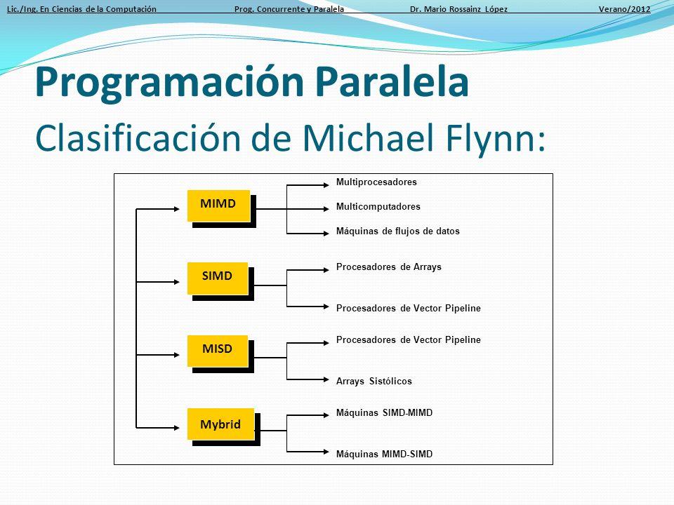 Lic./Ing. En Ciencias de la Computación Prog. Concurrente y Paralela Dr. Mario Rossainz López Verano/2012 Clasificación de Michael Flynn: Programación