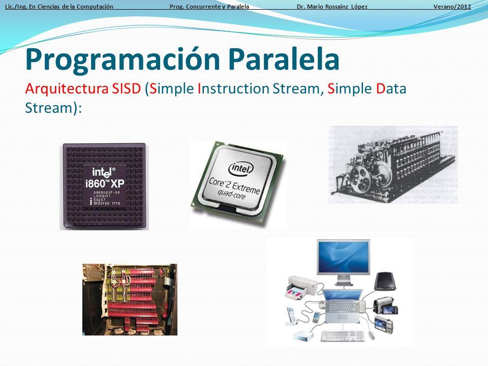 Lic./Ing. En Ciencias de la Computación Prog. Concurrente y Paralela Dr. Mario Rossainz López Verano/2012 Arquitectura SISD (Simple Instruction Stream