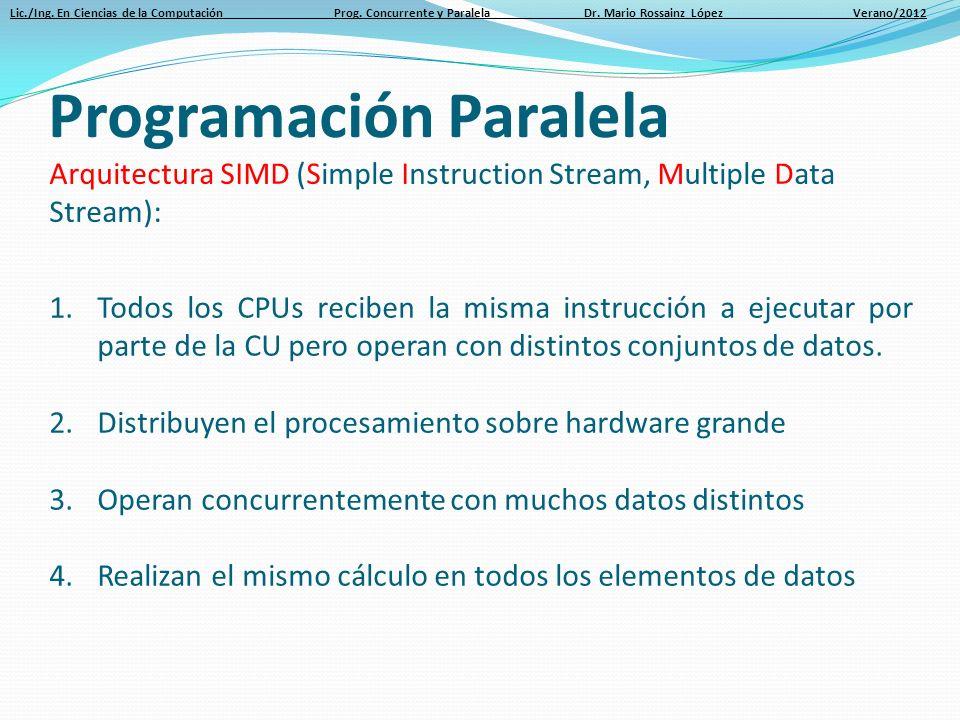 Lic./Ing. En Ciencias de la Computación Prog. Concurrente y Paralela Dr. Mario Rossainz López Verano/2012 Arquitectura SIMD (Simple Instruction Stream