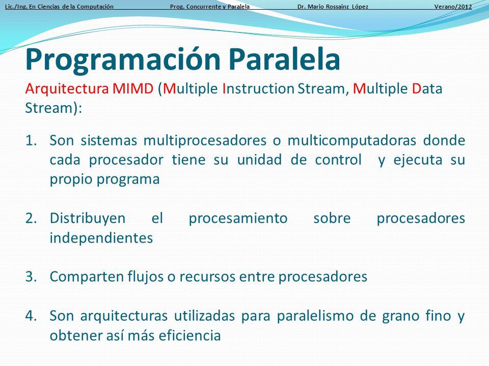 Lic./Ing. En Ciencias de la Computación Prog. Concurrente y Paralela Dr. Mario Rossainz López Verano/2012 Arquitectura MIMD (Multiple Instruction Stre