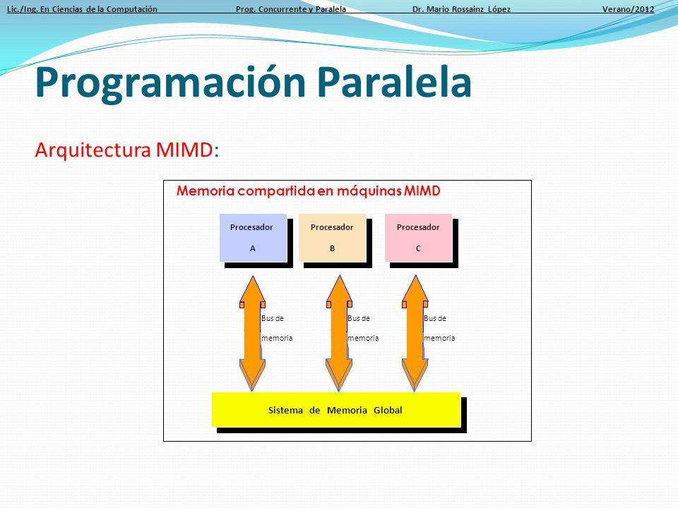 Lic./Ing. En Ciencias de la Computación Prog. Concurrente y Paralela Dr. Mario Rossainz López Verano/2012 Sistema de Memoria Global Procesador A Proce