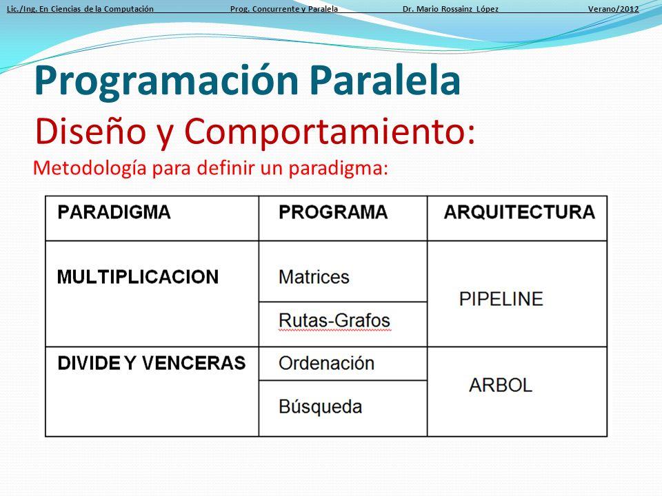 Lic./Ing. En Ciencias de la Computación Prog. Concurrente y Paralela Dr. Mario Rossainz López Verano/2012 Programación Paralela Diseño y Comportamient