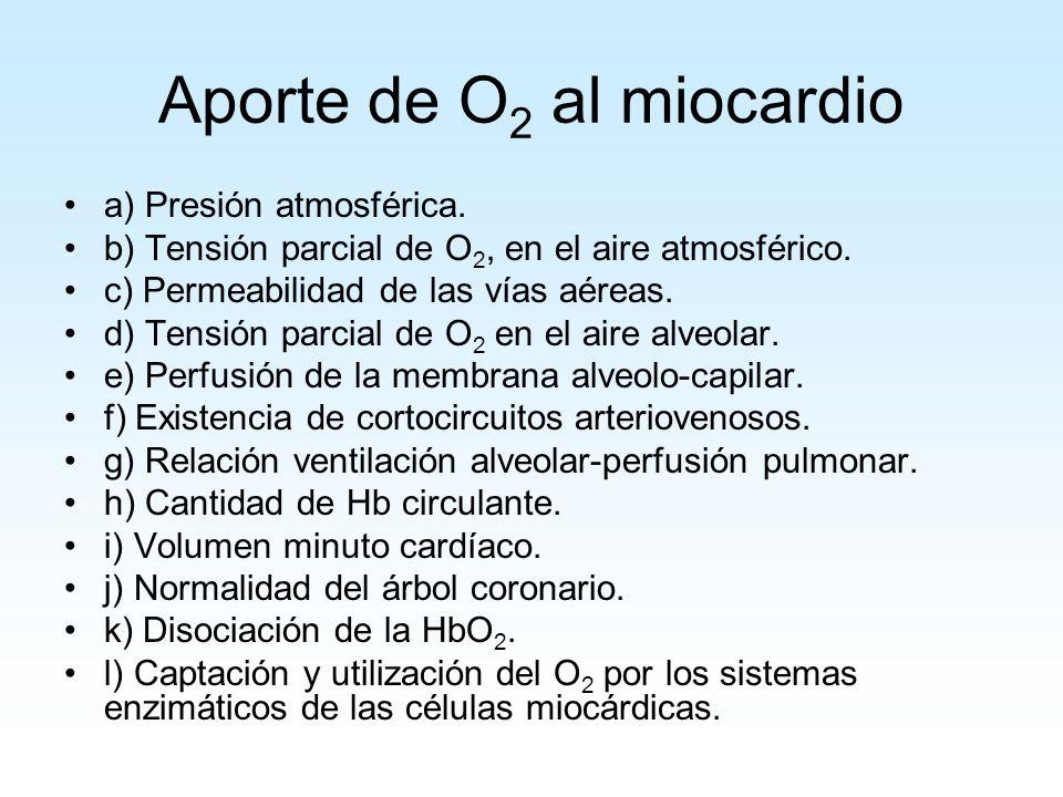 Aporte de O 2 al miocardio a) Presión atmosférica.