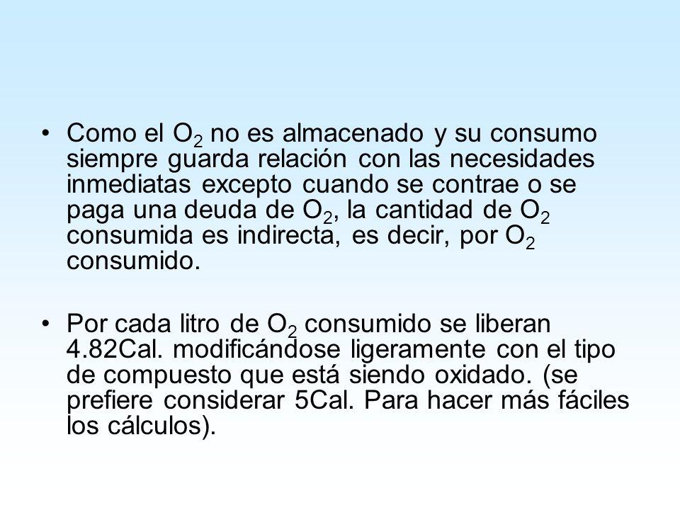 Como el O 2 no es almacenado y su consumo siempre guarda relación con las necesidades inmediatas excepto cuando se contrae o se paga una deuda de O 2, la cantidad de O 2 consumida es indirecta, es decir, por O 2 consumido.