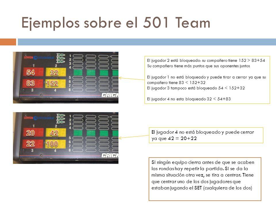 Ejemplos sobre el 501 Team El jugador 2 está bloqueado: su compañero tiene 152 > 83+54 Su compañero tiene más puntos que sus oponentes juntos El jugad