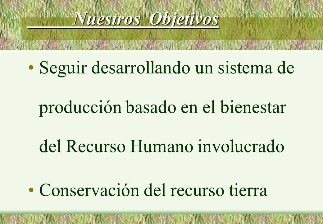 Nuestros Objetivos Nuestros Objetivos Seguir desarrollando un sistema de producción basado en el bienestar del Recurso Humano involucrado Conservación del recurso tierra