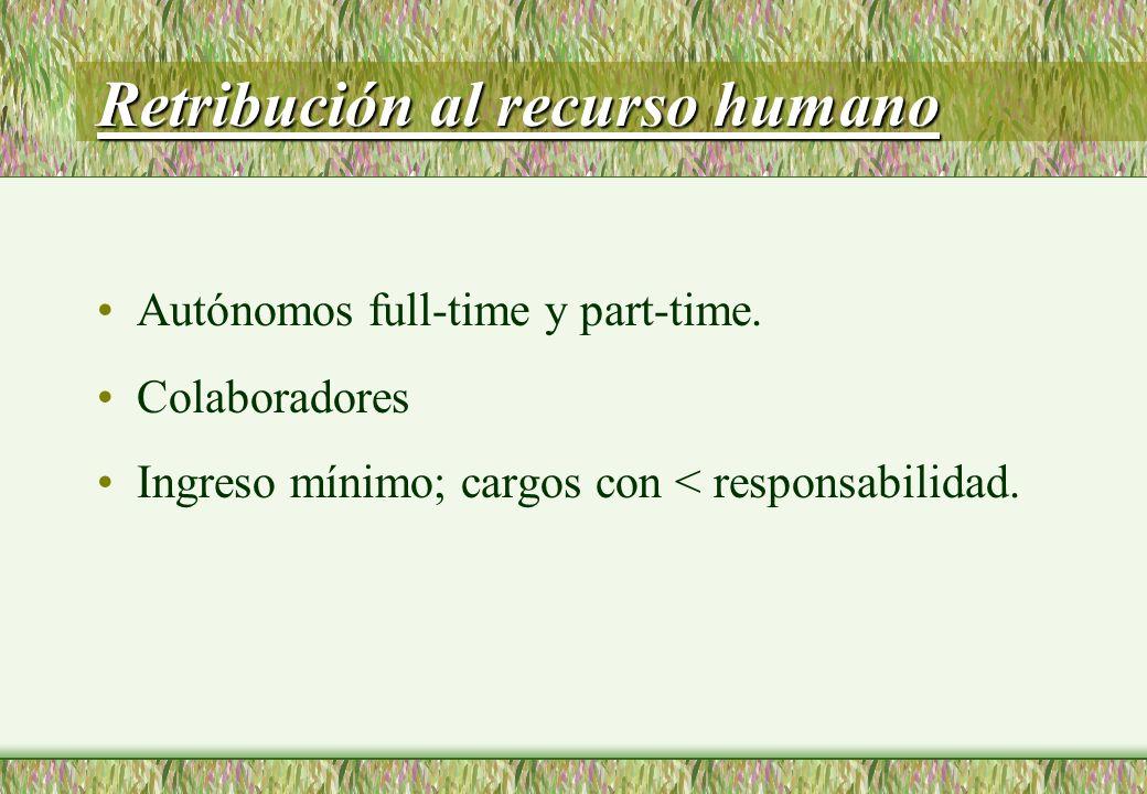 Retribución al recurso humano Autónomos full-time y part-time.
