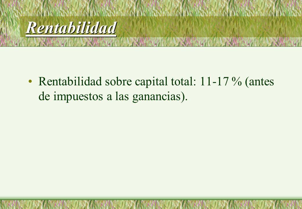 Rentabilidad Rentabilidad sobre capital total: 11-17 % (antes de impuestos a las ganancias).