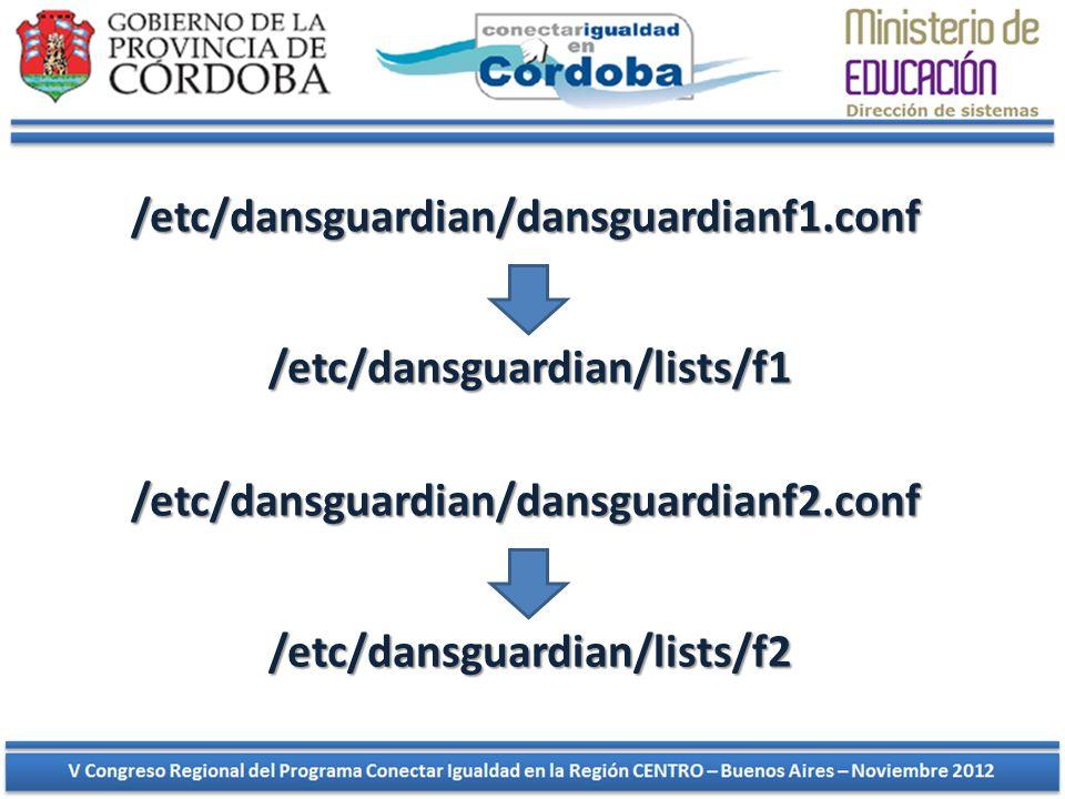 /etc/dansguardian/dansguardianf1.conf /etc/dansguardian/lists/f1 /etc/dansguardian/dansguardianf2.conf /etc/dansguardian/lists/f2