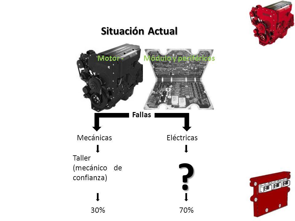 Fallas Motor - Módulo y periféricos MecánicasEléctricas Taller (mecánico de confianza)? 30%70% Situación Actual