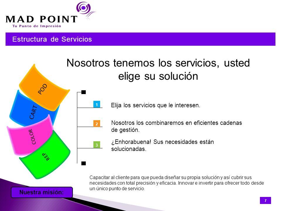 Nosotros tenemos los servicios, usted elige su solución Elija los servicios que le interesen. Nosotros los combinaremos en eficientes cadenas de gesti