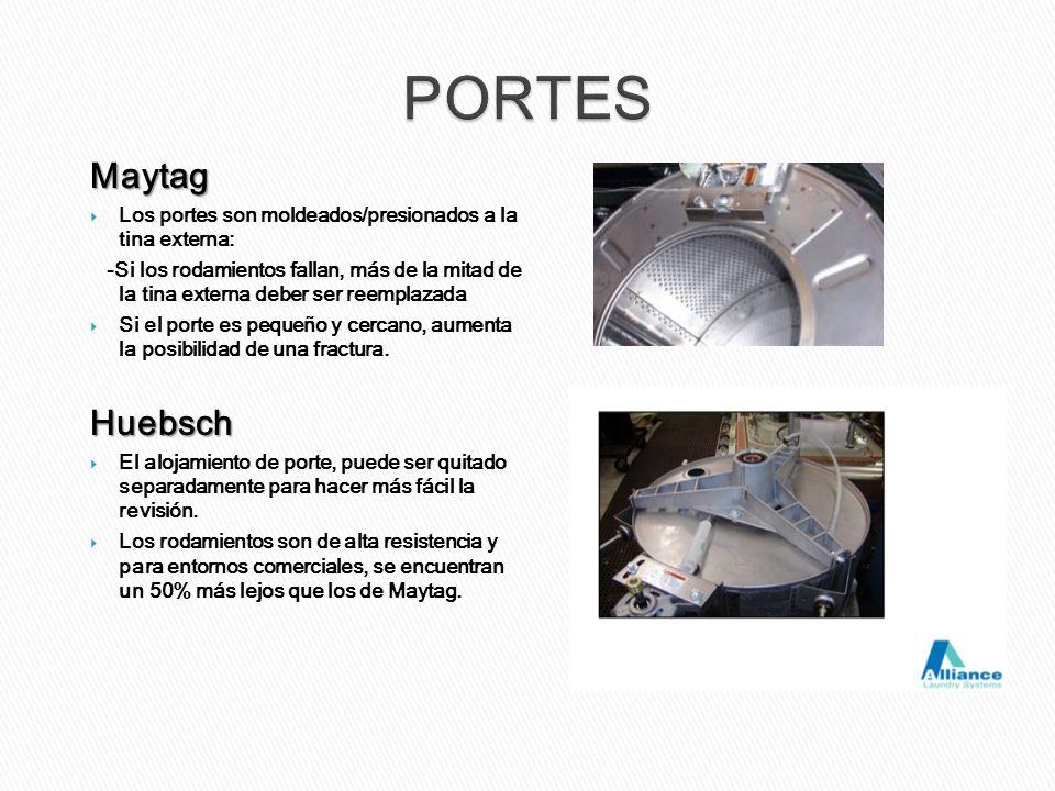 Maytag Los portes son moldeados/presionados a la tina externa: -Si los rodamientos fallan, más de la mitad de la tina externa deber ser reemplazada Si
