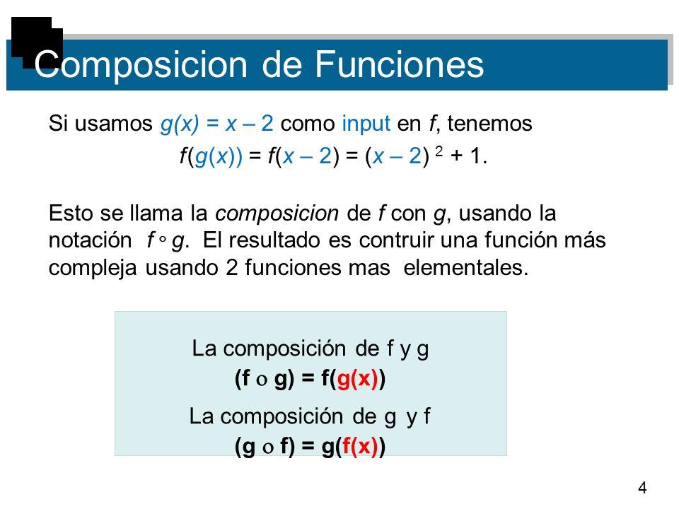 4 Composicion de Funciones Si usamos g(x) = x – 2 como input en f, tenemos f (g (x)) = f (x – 2) = (x – 2) 2 + 1. Esto se llama la composicion de f co