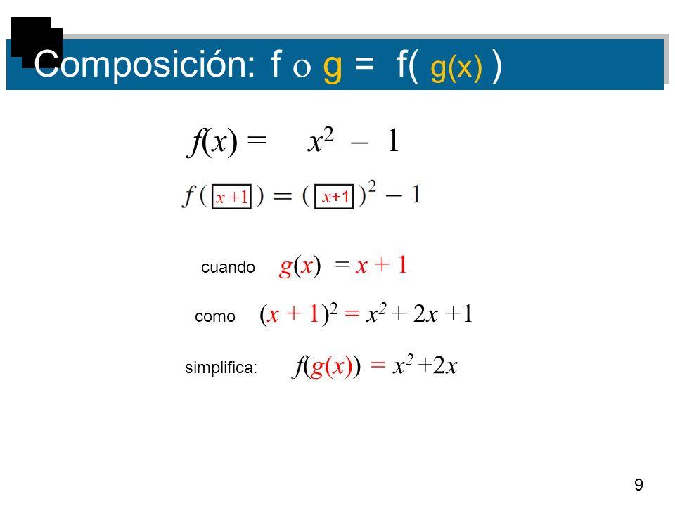 9 Composición: f g = f( g(x) ) f(x) = x 2 – 1 cuando g(x) = x + 1 x +1 simplifica: f(g(x)) = x 2 +2x como (x + 1) 2 = x 2 + 2x +1