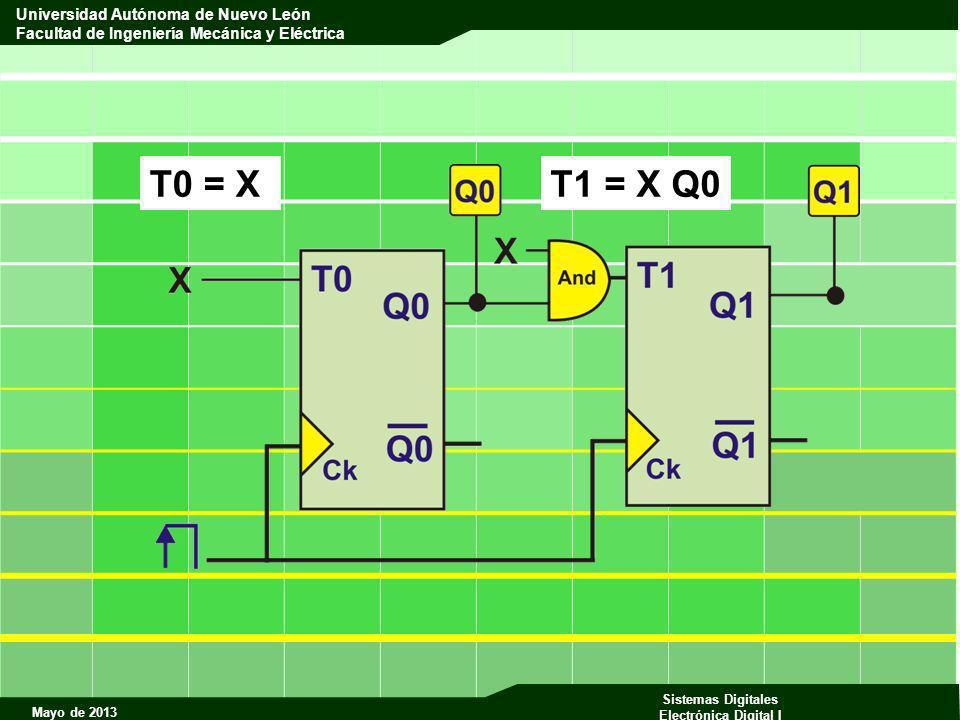 Mayo de 2013 Sistemas Digitales Electrónica Digital I Universidad Autónoma de Nuevo León Facultad de Ingeniería Mecánica y Eléctrica T1 = X Q0T0 = X