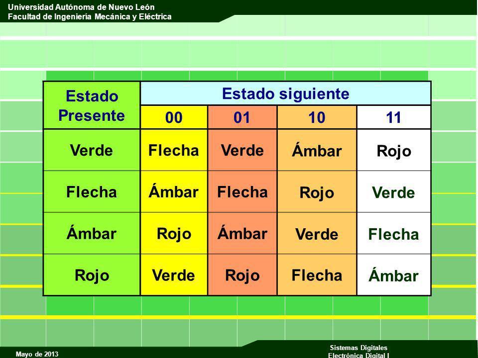 Mayo de 2013 Sistemas Digitales Electrónica Digital I Universidad Autónoma de Nuevo León Facultad de Ingeniería Mecánica y Eléctrica Estado Presente E