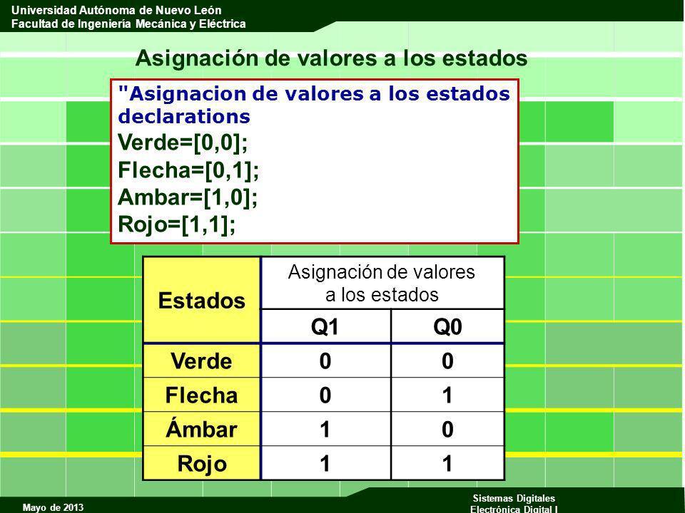 Mayo de 2013 Sistemas Digitales Electrónica Digital I Universidad Autónoma de Nuevo León Facultad de Ingeniería Mecánica y Eléctrica Asignación de val