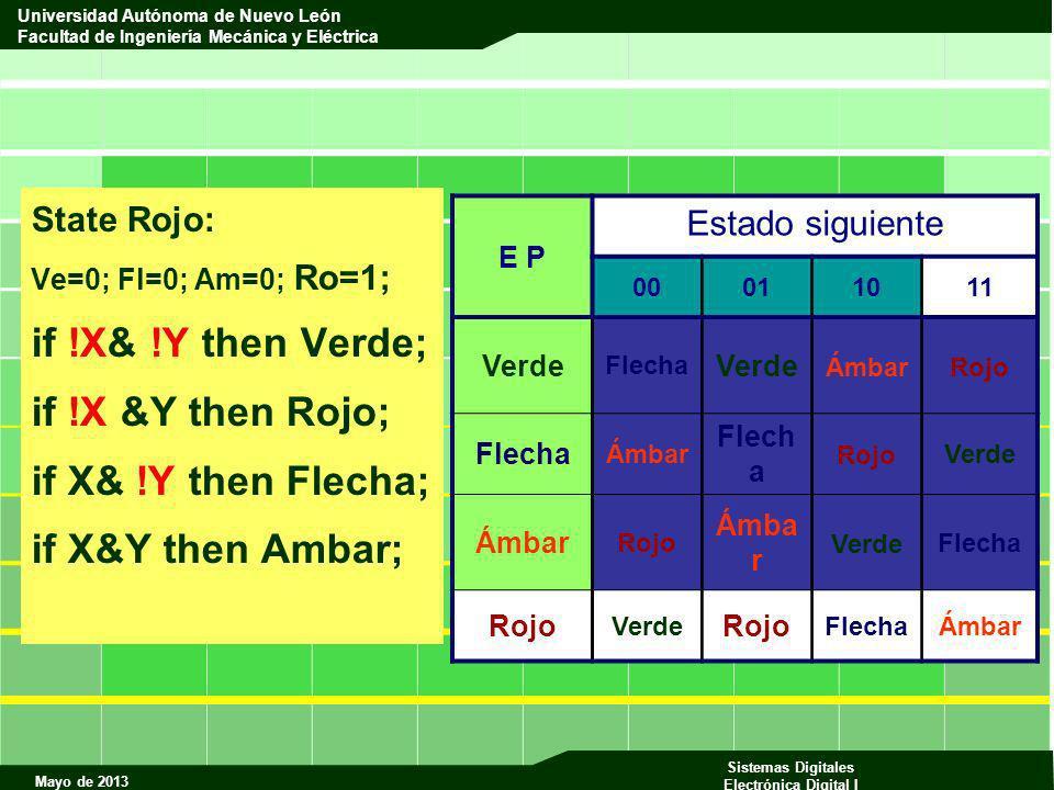 Mayo de 2013 Sistemas Digitales Electrónica Digital I Universidad Autónoma de Nuevo León Facultad de Ingeniería Mecánica y Eléctrica State Rojo: Ve=0;