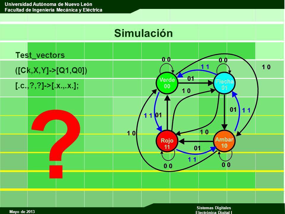 Mayo de 2013 Sistemas Digitales Electrónica Digital I Universidad Autónoma de Nuevo León Facultad de Ingeniería Mecánica y Eléctrica Simulación Test_v