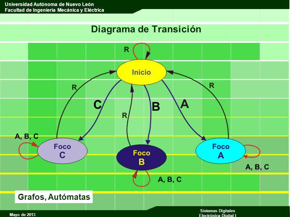 Mayo de 2013 Sistemas Digitales Electrónica Digital I Universidad Autónoma de Nuevo León Facultad de Ingeniería Mecánica y Eléctrica Diagrama de Trans