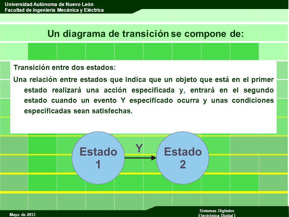 Mayo de 2013 Sistemas Digitales Electrónica Digital I Universidad Autónoma de Nuevo León Facultad de Ingeniería Mecánica y Eléctrica Un diagrama de tr