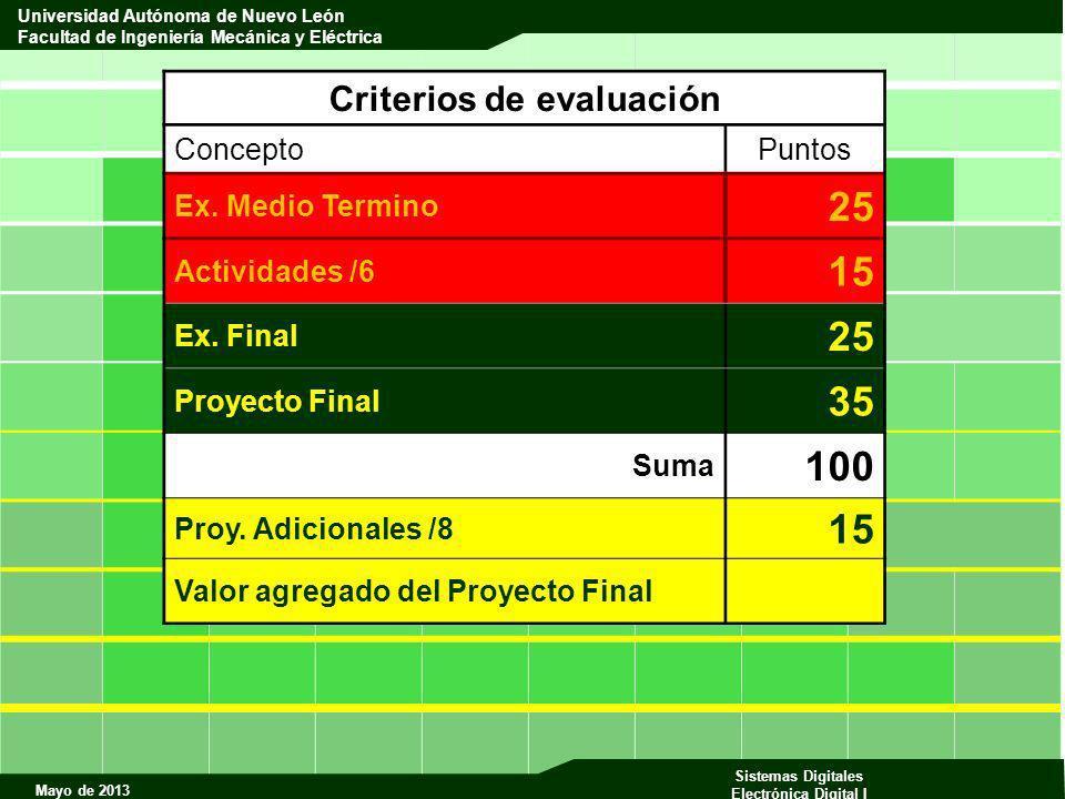 Mayo de 2013 Sistemas Digitales Electrónica Digital I Universidad Autónoma de Nuevo León Facultad de Ingeniería Mecánica y Eléctrica Criterios de eval
