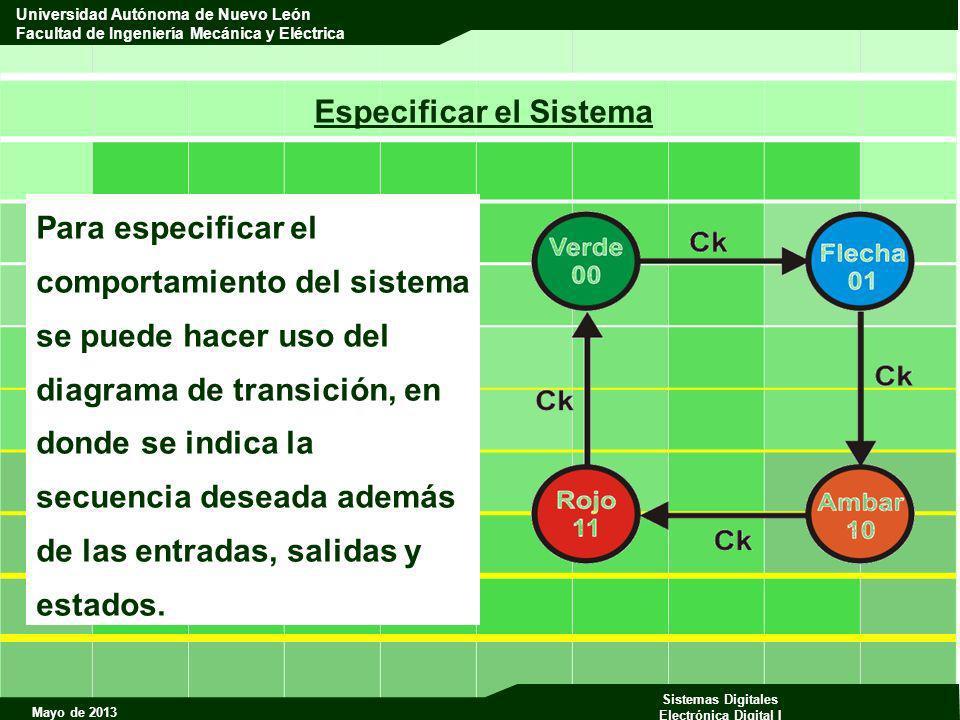 Mayo de 2013 Sistemas Digitales Electrónica Digital I Universidad Autónoma de Nuevo León Facultad de Ingeniería Mecánica y Eléctrica Especificar el Si