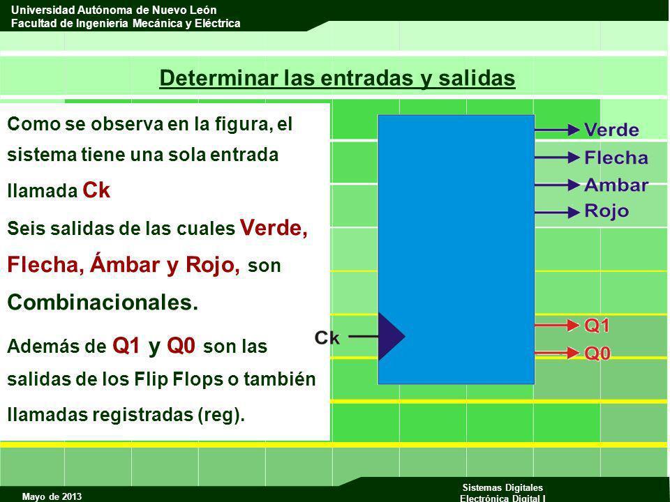 Mayo de 2013 Sistemas Digitales Electrónica Digital I Universidad Autónoma de Nuevo León Facultad de Ingeniería Mecánica y Eléctrica Determinar las en
