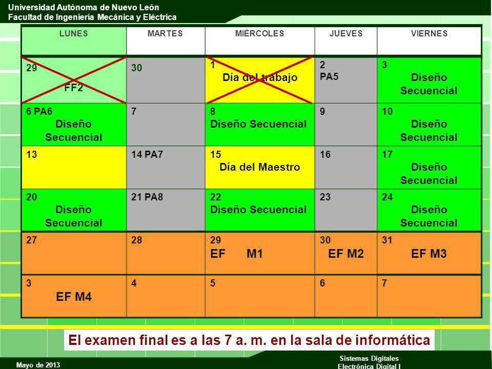 Mayo de 2013 Sistemas Digitales Electrónica Digital I Universidad Autónoma de Nuevo León Facultad de Ingeniería Mecánica y Eléctrica Ecuaciones mínimas m EntradasSalidas Estado Presente Entradas de Control Salidas Q1Q0 T1T0 VFAR 0 Verde 00 01 1000 1 Flecha 01 11 0100 2 Ámbar 10 01 0010 3 Rojo 11 11 0001 T1= Q0 T0 = 1 Verde= Q1 Q0 Flecha= Q1 Q0 Ambar= Q1 Q0 Rojo= Q1 Q0
