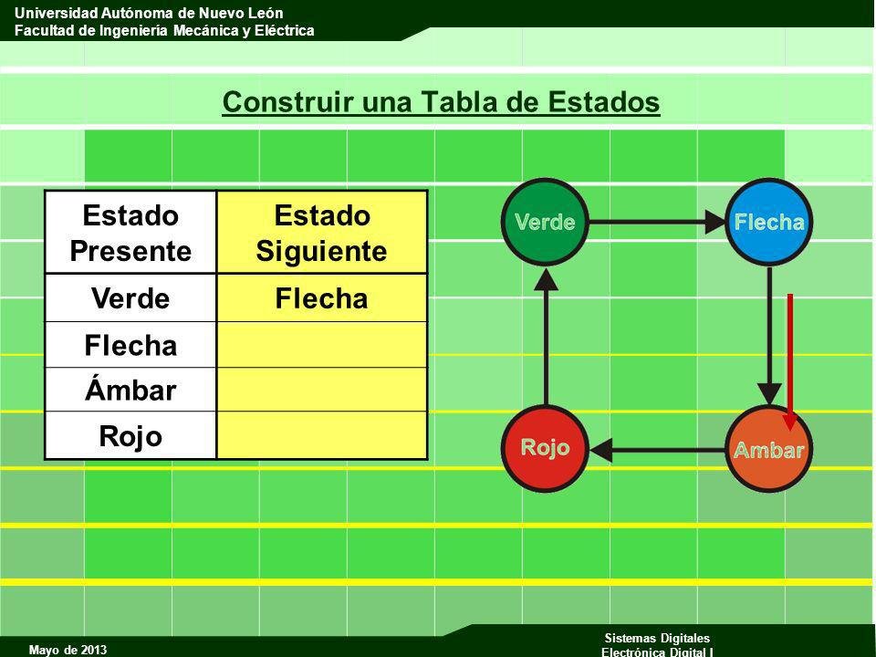 Mayo de 2013 Sistemas Digitales Electrónica Digital I Universidad Autónoma de Nuevo León Facultad de Ingeniería Mecánica y Eléctrica Construir una Tab