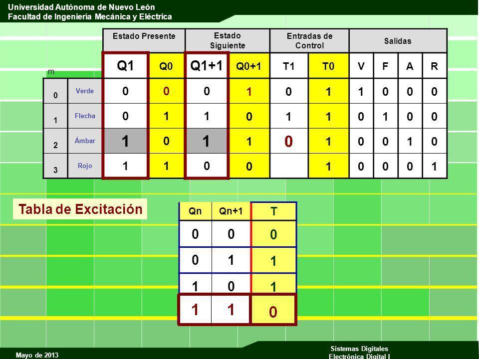 Mayo de 2013 Sistemas Digitales Electrónica Digital I Universidad Autónoma de Nuevo León Facultad de Ingeniería Mecánica y Eléctrica m Estado Presente