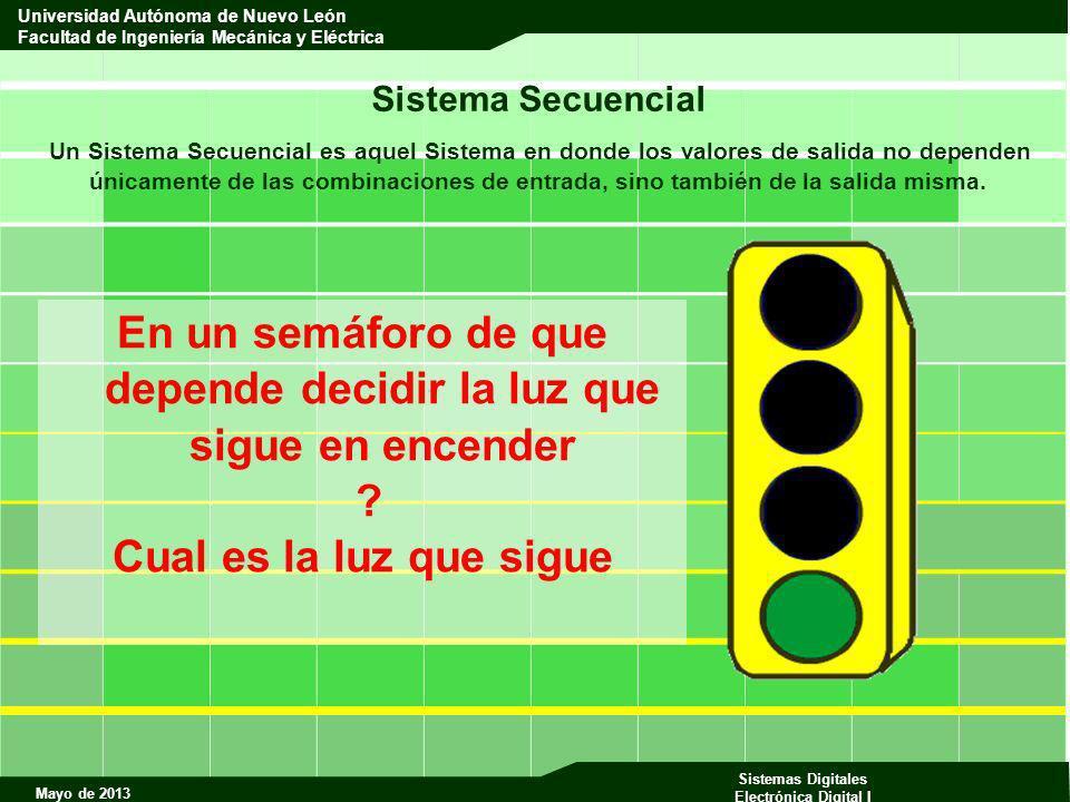 Mayo de 2013 Sistemas Digitales Electrónica Digital I Universidad Autónoma de Nuevo León Facultad de Ingeniería Mecánica y Eléctrica La Tabla de estados con asignación de valores a los estados m Estado PresenteEstado Siguiente Entradas de Control Salidas Q1Q0 Q1+1 Q0+1 VFAR 0 Verde 0 0 0 1 1000 1 Flecha 01 2 Ámbar 1 0 3 Rojo 1 1 1 0 010 0