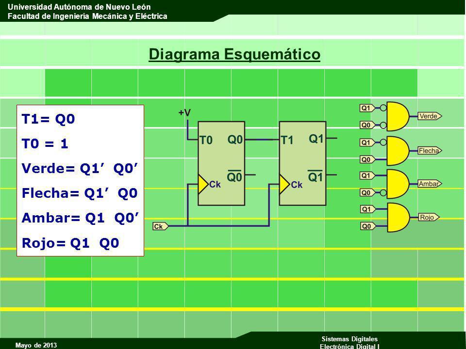 Mayo de 2013 Sistemas Digitales Electrónica Digital I Universidad Autónoma de Nuevo León Facultad de Ingeniería Mecánica y Eléctrica Diagrama Esquemát