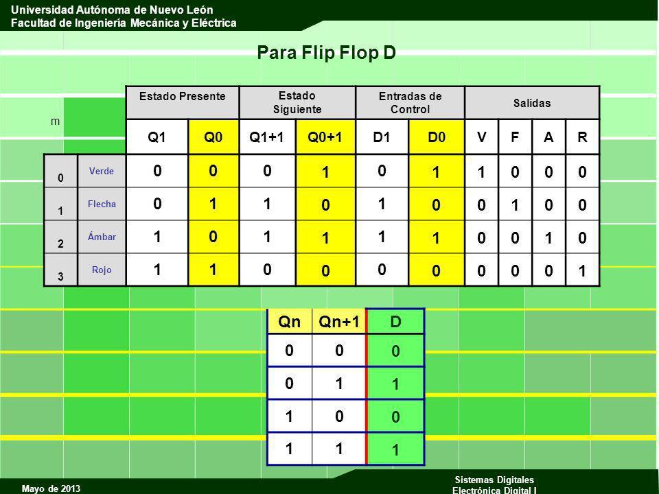 Mayo de 2013 Sistemas Digitales Electrónica Digital I Universidad Autónoma de Nuevo León Facultad de Ingeniería Mecánica y Eléctrica Para Flip Flop D