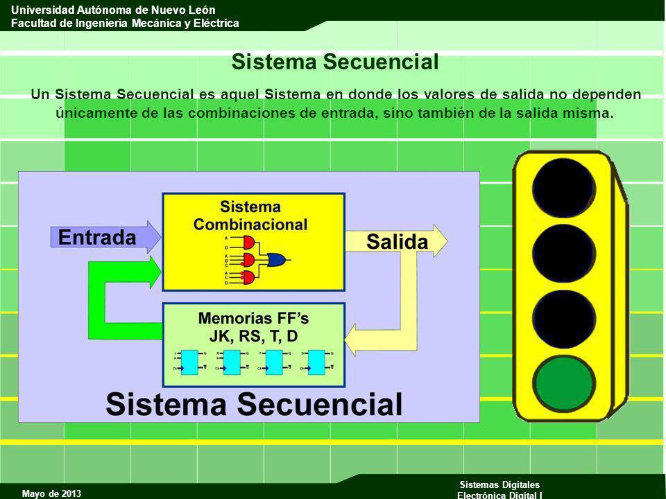 Mayo de 2013 Sistemas Digitales Electrónica Digital I Universidad Autónoma de Nuevo León Facultad de Ingeniería Mecánica y Eléctrica La Tabla de estados con asignación de valores a los estados m Estado PresenteEstado Siguiente Entradas de Control Salidas Q1Q0 Q1+1 Q0+1 VFAR 0 Verde 000 11000 1 Flecha 011 00100 2 Ámbar 10 3 Rojo 11 1 1 001 0