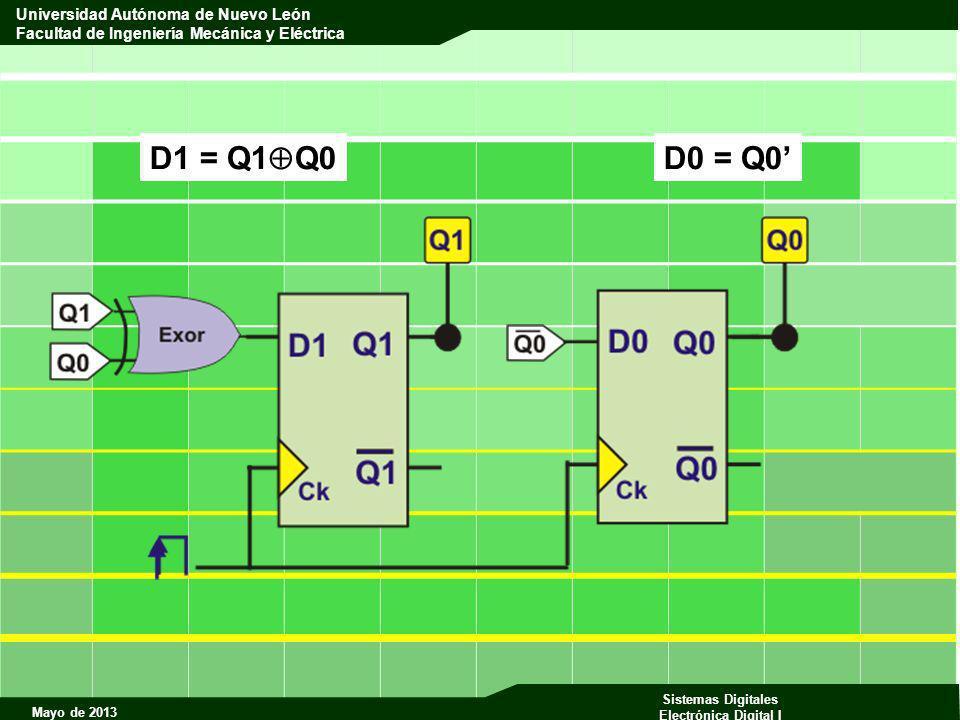 Mayo de 2013 Sistemas Digitales Electrónica Digital I Universidad Autónoma de Nuevo León Facultad de Ingeniería Mecánica y Eléctrica D1 = Q1 Q0 D0 = Q