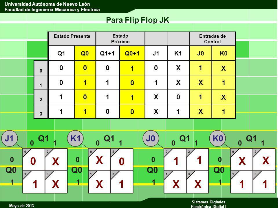 Mayo de 2013 Sistemas Digitales Electrónica Digital I Universidad Autónoma de Nuevo León Facultad de Ingeniería Mecánica y Eléctrica Para Flip Flop JK