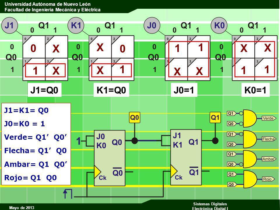 Mayo de 2013 Sistemas Digitales Electrónica Digital I Universidad Autónoma de Nuevo León Facultad de Ingeniería Mecánica y Eléctrica 0 1 X X X X 0 1 1