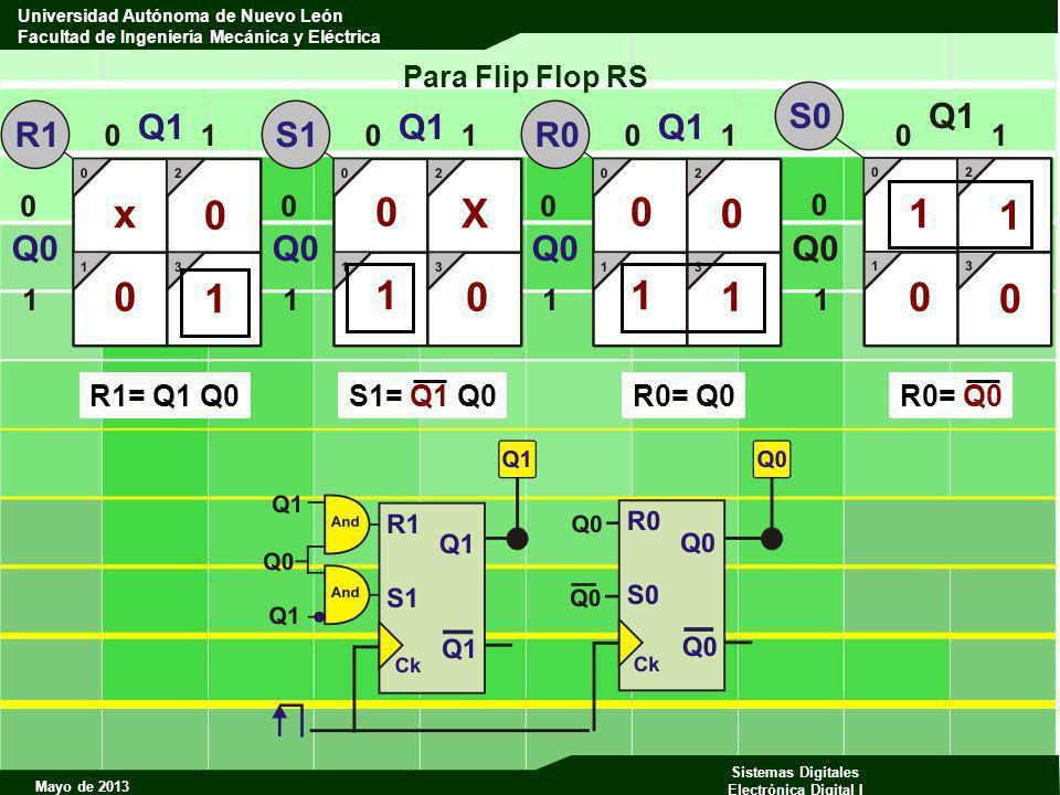 Mayo de 2013 Sistemas Digitales Electrónica Digital I Universidad Autónoma de Nuevo León Facultad de Ingeniería Mecánica y Eléctrica Para Flip Flop RS