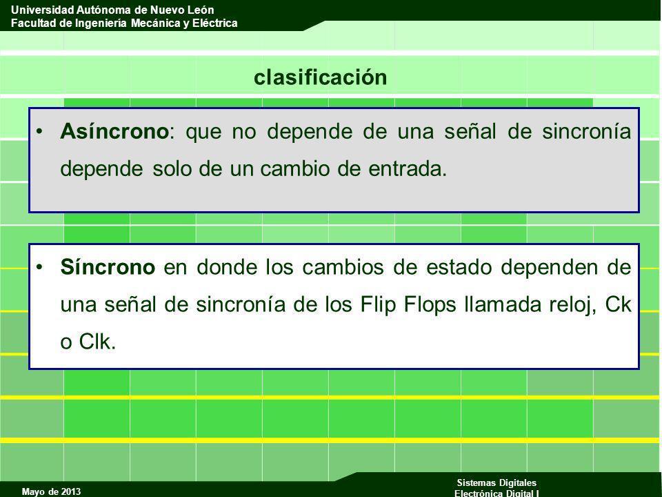 Mayo de 2013 Sistemas Digitales Electrónica Digital I Universidad Autónoma de Nuevo León Facultad de Ingeniería Mecánica y Eléctrica Para Flip Flop D m Estado PresenteEstado Siguiente Entradas de Control Salidas Q1Q0Q1+1Q0+1D1D0VFAR 0 Verde 000 1 0 11000 1 Flecha 011 0 1 00100 2 Ámbar 101 1 1 10010 3 Rojo 110 0 0 00001 QnQn+1D 00 0 01 1 10 0 11 1