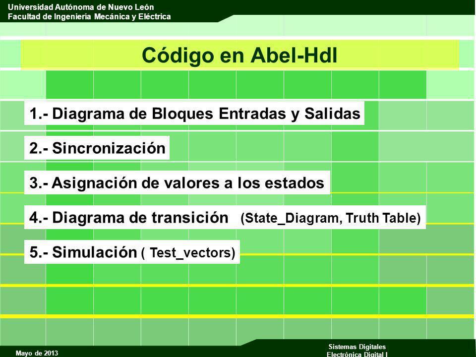 Mayo de 2013 Sistemas Digitales Electrónica Digital I Universidad Autónoma de Nuevo León Facultad de Ingeniería Mecánica y Eléctrica Código en Abel-Hd